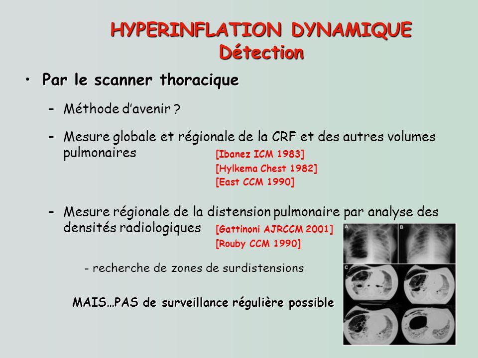 HYPERINFLATION DYNAMIQUE Détection Par le scanner thoraciquePar le scanner thoracique –Méthode davenir ? –Mesure globale et régionale de la CRF et des