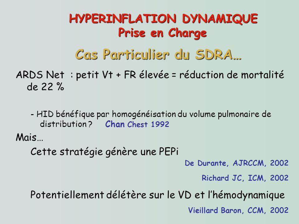 HYPERINFLATION DYNAMIQUE Prise en Charge ARDS Net : petit Vt + FR élevée = réduction de mortalité de 22 % - HID bénéfique par homogénéisation du volum