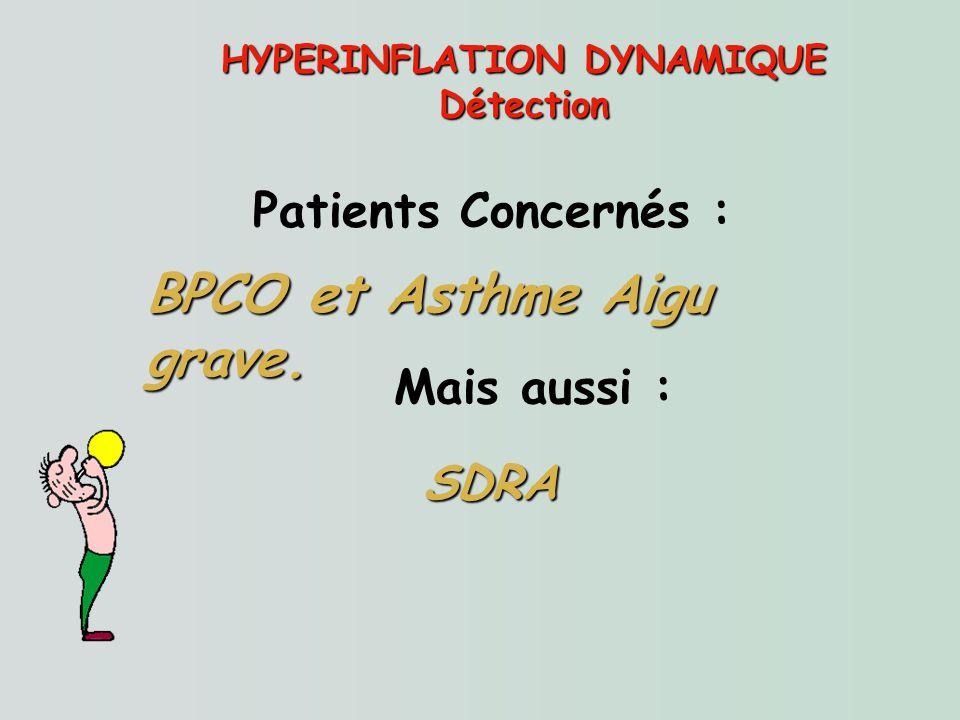 HYPERINFLATION DYNAMIQUE Détection Patients Concernés : BPCO et Asthme Aigu grave. Mais aussi : SDRA SDRA