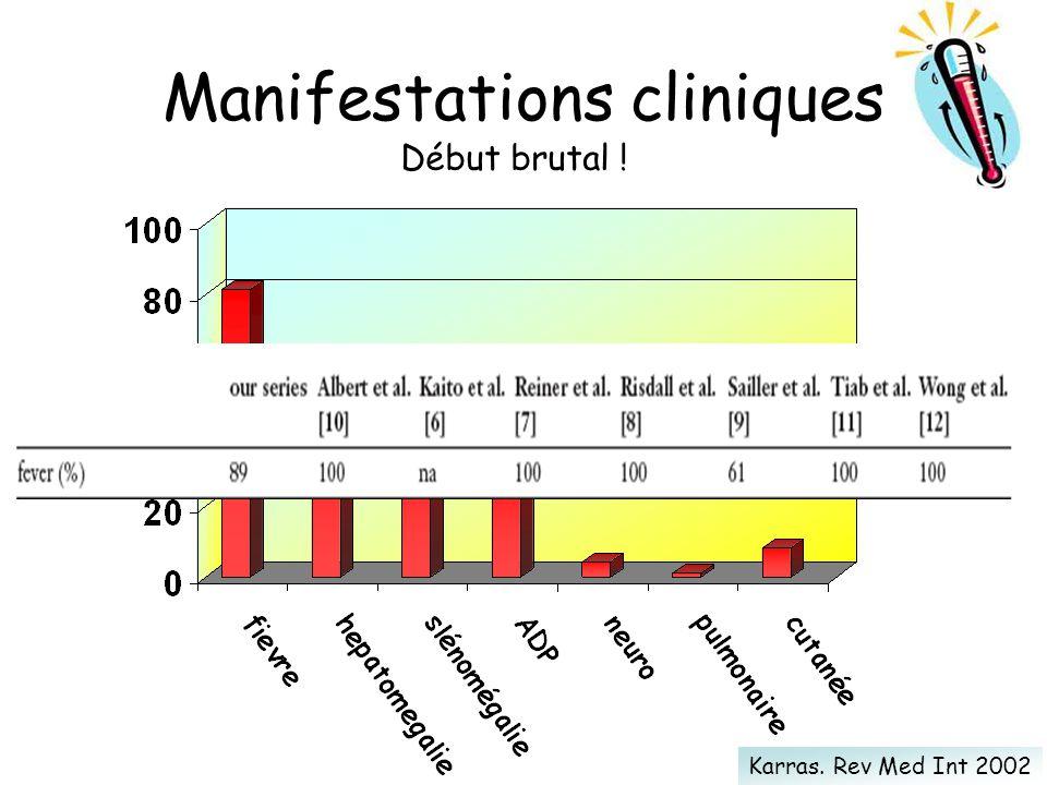 Manifestations cliniques Début brutal ! Karras. Rev Med Int 2002