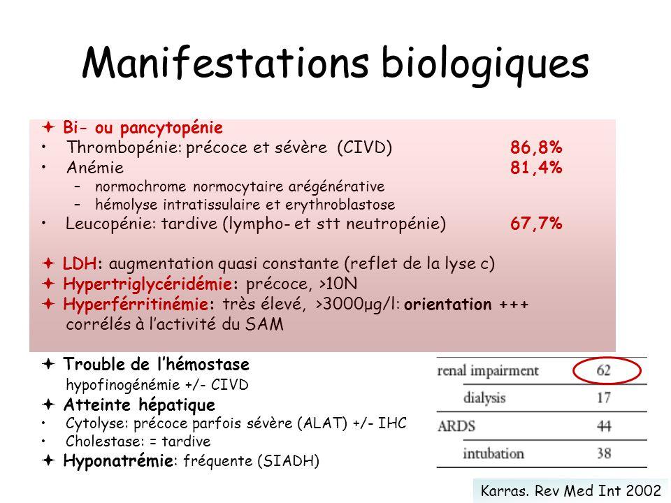 Manifestations biologiques Bi- ou pancytopénie Thrombopénie: précoce et sévère (CIVD) 86,8% Anémie 81,4% –normochrome normocytaire arégénérative –hémo