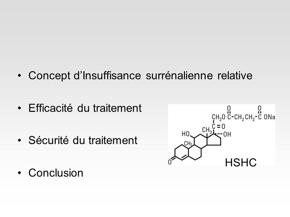 Concept dInsuffisance surrénalienne relative Efficacité du traitement Sécurité du traitement Conclusion HSHC