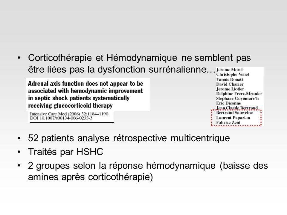 Corticothérapie et Hémodynamique ne semblent pas être liées pas la dysfonction surrénalienne… 52 patients analyse rétrospective multicentrique Traités par HSHC 2 groupes selon la réponse hémodynamique (baisse des amines après corticothérapie)