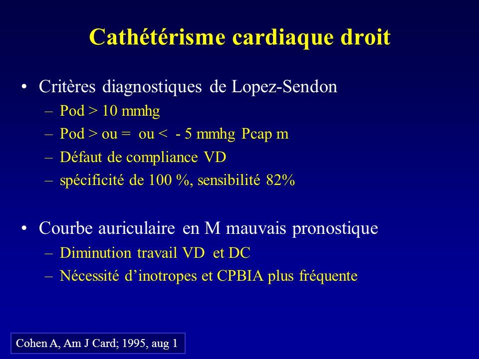 Cathétérisme cardiaque droit Critères diagnostiques de Lopez-Sendon –Pod > 10 mmhg –Pod > ou = ou < - 5 mmhg Pcap m –Défaut de compliance VD –spécific