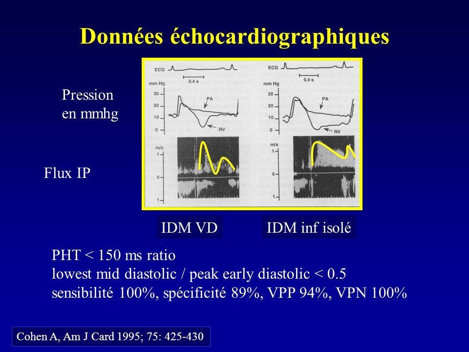 Données échocardiographiques IDM VDIDM inf isolé PHT < 150 ms ratio lowest mid diastolic / peak early diastolic < 0.5 sensibilité 100%, spécificité 89