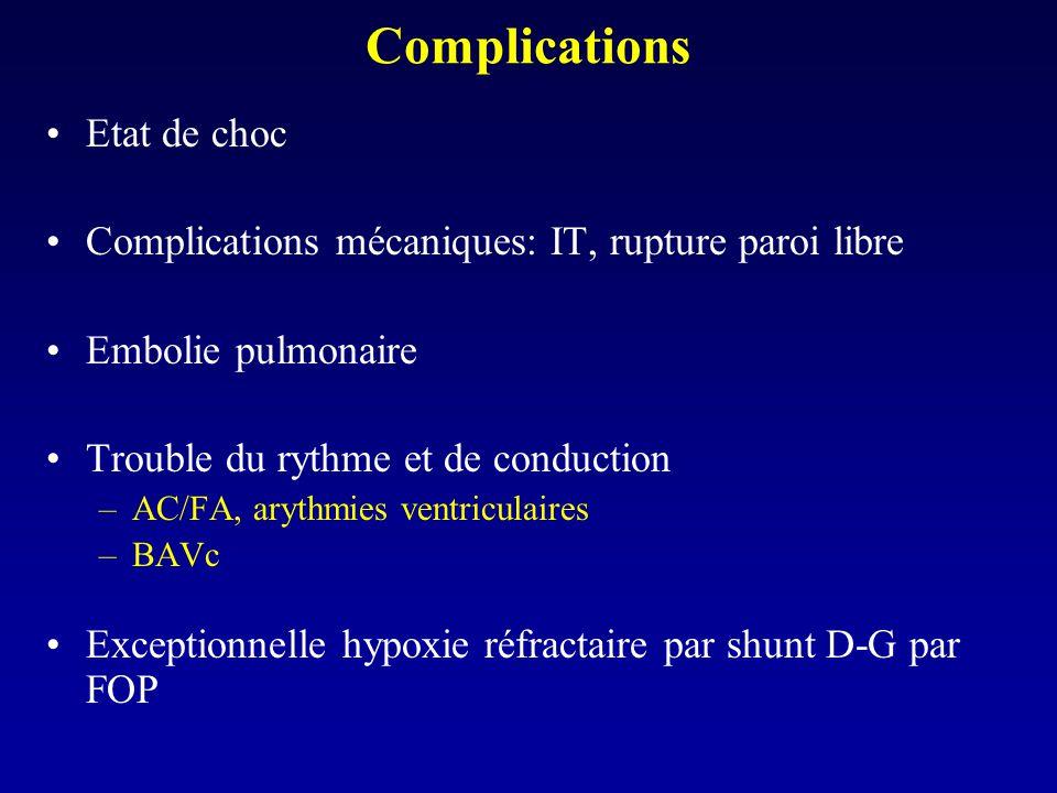 Complications Etat de choc Complications mécaniques: IT, rupture paroi libre Embolie pulmonaire Trouble du rythme et de conduction –AC/FA, arythmies v