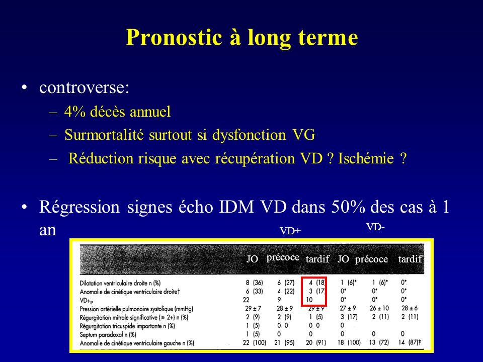Pronostic à long terme controverse: –4% décès annuel –Surmortalité surtout si dysfonction VG – Réduction risque avec récupération VD ? Ischémie ? Régr