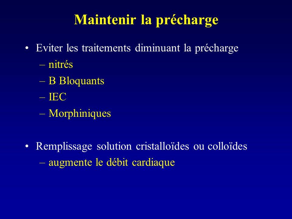 Maintenir la précharge Eviter les traitements diminuant la précharge –nitrés –B Bloquants –IEC –Morphiniques Remplissage solution cristalloïdes ou col