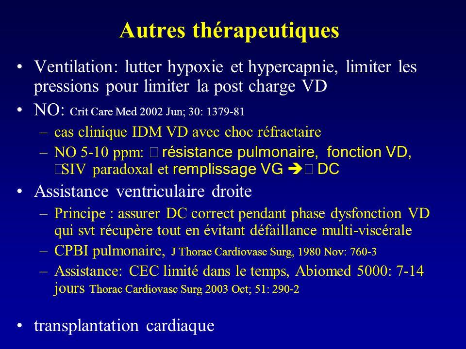 Autres thérapeutiques Ventilation: lutter hypoxie et hypercapnie, limiter les pressions pour limiter la post charge VD NO: Crit Care Med 2002 Jun; 30: