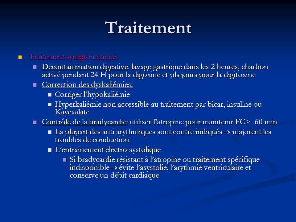 Traitement Traitement symptomatique: Traitement symptomatique: Décontamination digestive: lavage gastrique dans les 2 heures, charbon activé pendant 24 H pour la digoxine et pls jours pour la digitoxine Décontamination digestive: lavage gastrique dans les 2 heures, charbon activé pendant 24 H pour la digoxine et pls jours pour la digitoxine Correction des dyskaliémies: Correction des dyskaliémies: Corriger lhypokaliémie Corriger lhypokaliémie Hyperkaliémie non accessible au traitement par bicar, insuline ou Kayexalate Hyperkaliémie non accessible au traitement par bicar, insuline ou Kayexalate Contrôle de la bradycardie: utiliser latropine pour maintenir FC> 60 min Contrôle de la bradycardie: utiliser latropine pour maintenir FC> 60 min La plupart des anti arythmiques sont contre indiqués majorent les troubles de conduction La plupart des anti arythmiques sont contre indiqués majorent les troubles de conduction Lentrainement électro systolique Lentrainement électro systolique Si bradycardie résistant à latropine ou traitement spécifique indisponible évite lasystolie, larythmie ventriculaire et conserve un débit cardiaque Si bradycardie résistant à latropine ou traitement spécifique indisponible évite lasystolie, larythmie ventriculaire et conserve un débit cardiaque