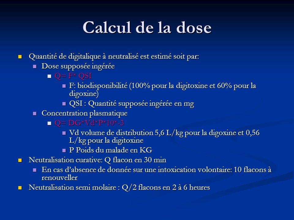 Calcul de la dose Quantité de digitalique à neutralisé est estimé soit par: Quantité de digitalique à neutralisé est estimé soit par: Dose supposée ingérée Dose supposée ingérée Q= F* QSI Q= F* QSI F: biodisponibilité (100% pour la digitoxine et 60% pour la digoxine) F: biodisponibilité (100% pour la digitoxine et 60% pour la digoxine) QSI : Quantité supposée ingérée en mg QSI : Quantité supposée ingérée en mg Concentration plasmatique Concentration plasmatique Q= DG*Vd*P*10*-3 Q= DG*Vd*P*10*-3 Vd volume de distribution 5,6 L/kg pour la digoxine et 0,56 L/kg pour la digitoxine Vd volume de distribution 5,6 L/kg pour la digoxine et 0,56 L/kg pour la digitoxine P Poids du malade en KG P Poids du malade en KG Neutralisation curative: Q flacon en 30 min Neutralisation curative: Q flacon en 30 min En cas dabsence de donnée sur une intoxication volontaire: 10 flacons à renouveller En cas dabsence de donnée sur une intoxication volontaire: 10 flacons à renouveller Neutralisation semi molaire : Q/2 flacons en 2 à 6 heures Neutralisation semi molaire : Q/2 flacons en 2 à 6 heures