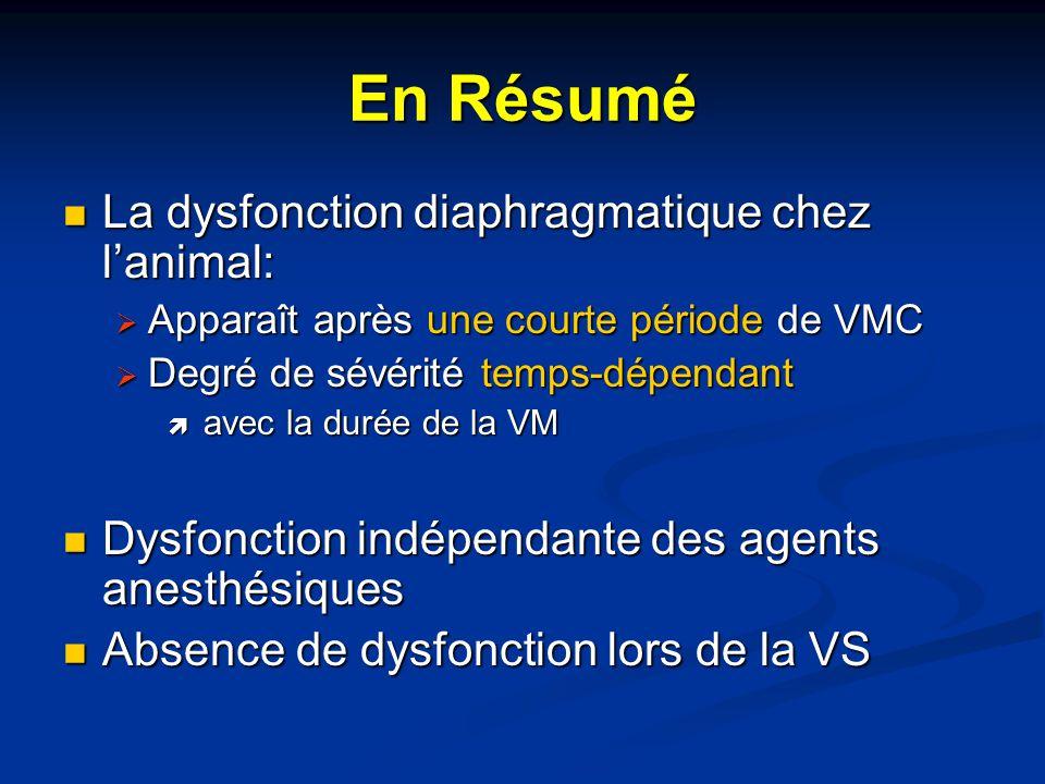 La dysfonction diaphragmatique chez lanimal: La dysfonction diaphragmatique chez lanimal: Apparaît après une courte période de VMC Apparaît après une