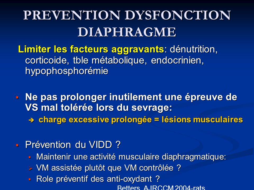 Limiter les facteurs aggravants: dénutrition, corticoide, tble métabolique, endocrinien, hypophosphorémie Limiter les facteurs aggravants: dénutrition