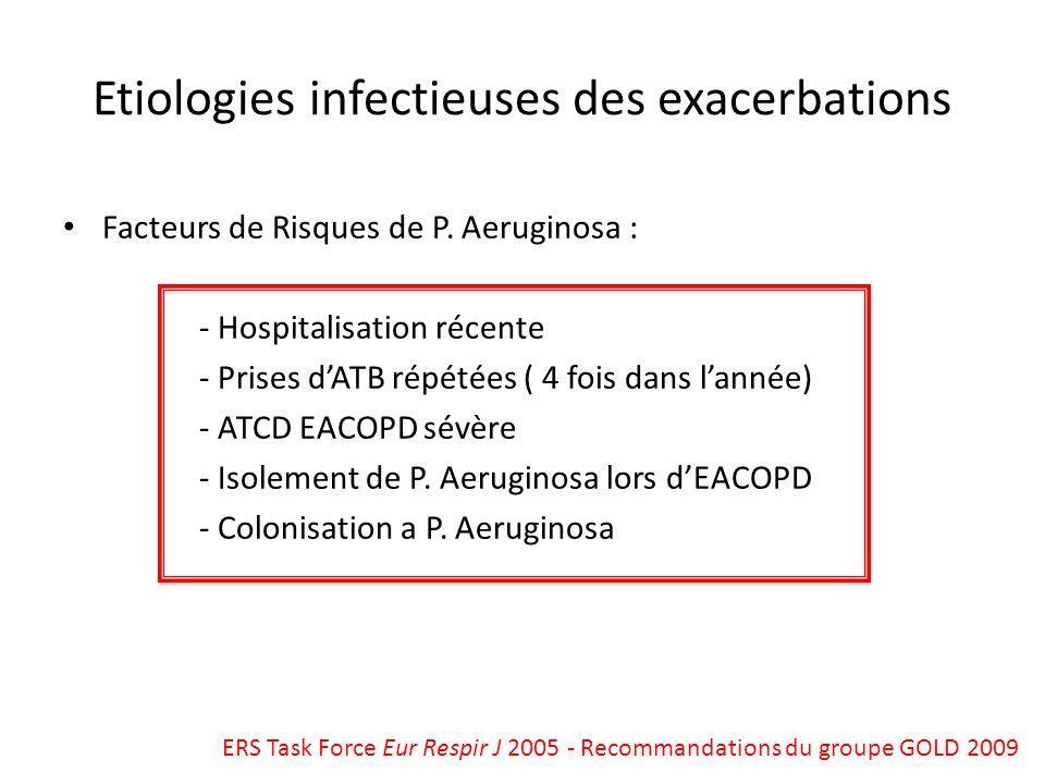 Facteurs de Risques de P. Aeruginosa : - Hospitalisation récente - Prises dATB répétées ( 4 fois dans lannée) - ATCD EACOPD sévère - Isolement de P. A