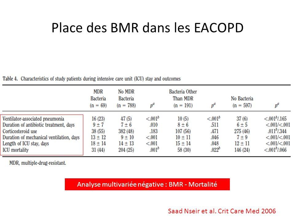 Place des BMR dans les EACOPD Saad Nseir et al. Crit Care Med 2006 Analyse multivariée négative : BMR - Mortalité