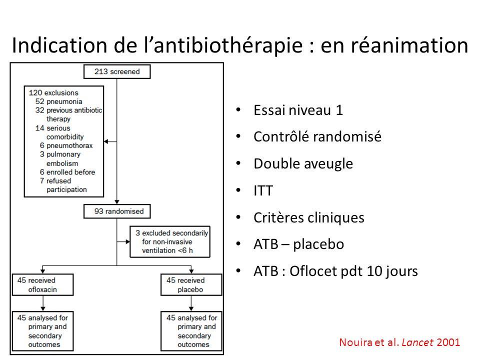 Essai niveau 1 Contrôlé randomisé Double aveugle ITT Critères cliniques ATB – placebo ATB : Oflocet pdt 10 jours Indication de lantibiothérapie : en r