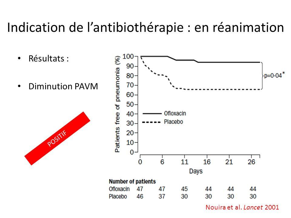 Indication de lantibiothérapie : en réanimation Nouira et al. Lancet 2001 Résultats : Diminution PAVM POSITIF