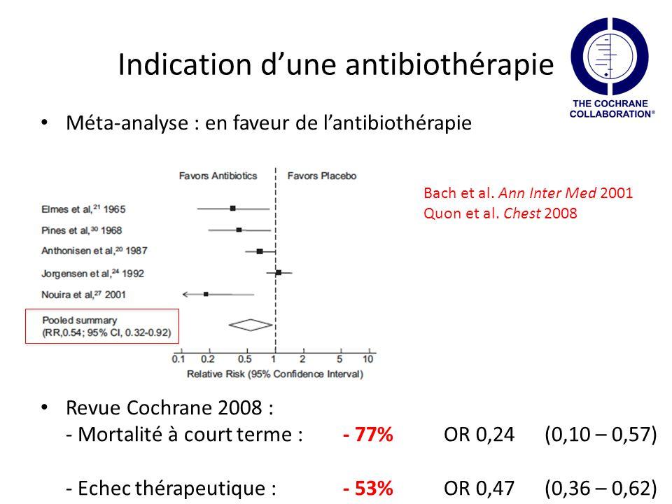 Méta-analyse : en faveur de lantibiothérapie Revue Cochrane 2008 : - Mortalité à court terme : - 77% OR 0,24 (0,10 – 0,57) - Echec thérapeutique : - 5