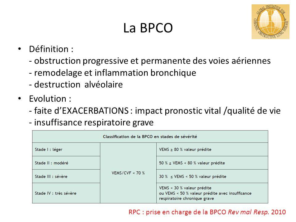 La BPCO Définition : - obstruction progressive et permanente des voies aériennes - remodelage et inflammation bronchique - destruction alvéolaire Evol