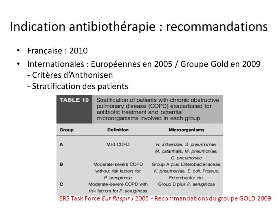 Indication antibiothérapie : recommandations Française : 2010 Internationales : Européennes en 2005 / Groupe Gold en 2009 - Critères dAnthonisen - Str