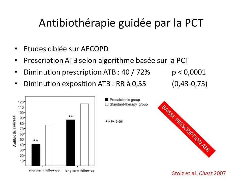 Antibiothérapie guidée par la PCT Etudes ciblée sur AECOPD Prescription ATB selon algorithme basée sur la PCT Diminution prescription ATB : 40 / 72% p