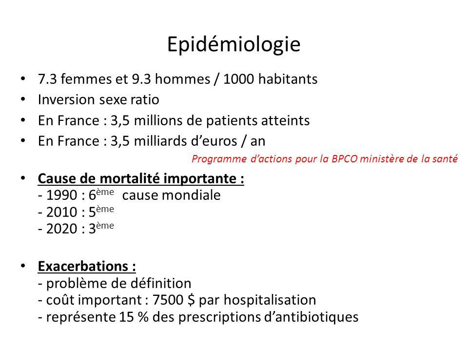 Epidémiologie 7.3 femmes et 9.3 hommes / 1000 habitants Inversion sexe ratio En France : 3,5 millions de patients atteints En France : 3,5 milliards d