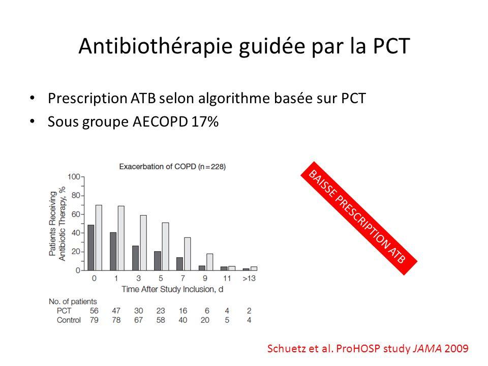 Prescription ATB selon algorithme basée sur PCT Sous groupe AECOPD 17% Antibiothérapie guidée par la PCT Schuetz et al. ProHOSP study JAMA 2009 BAISSE