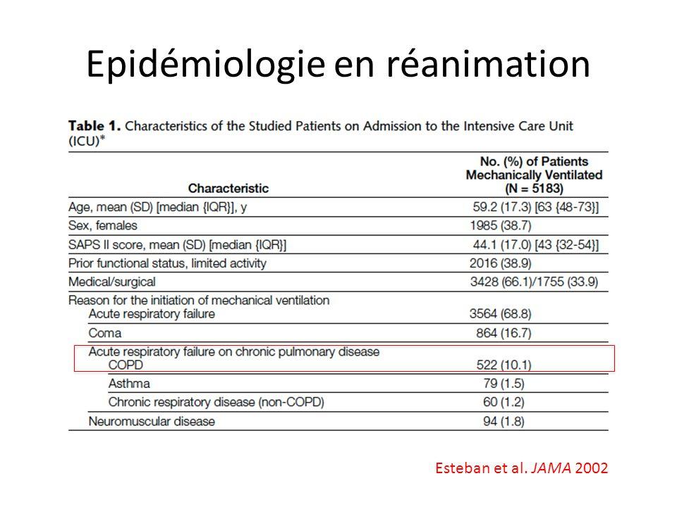 Epidémiologie en réanimation Esteban et al. JAMA 2002