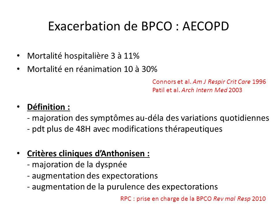 Exacerbation de BPCO : AECOPD Mortalité hospitalière 3 à 11% Mortalité en réanimation 10 à 30% Définition : - majoration des symptômes au-déla des var