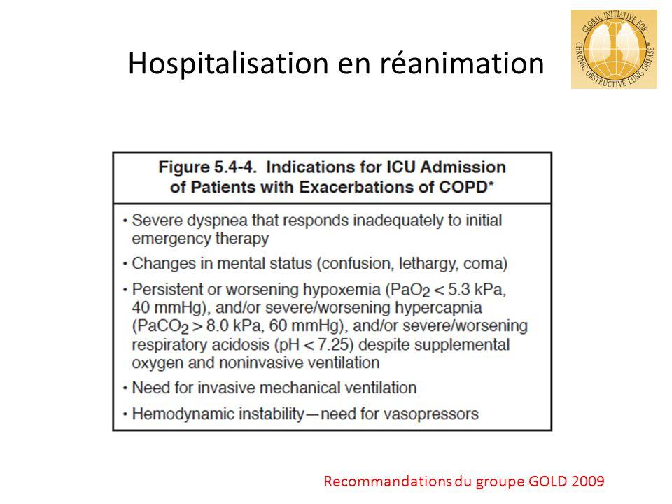 Hospitalisation en réanimation Recommandations du groupe GOLD 2009