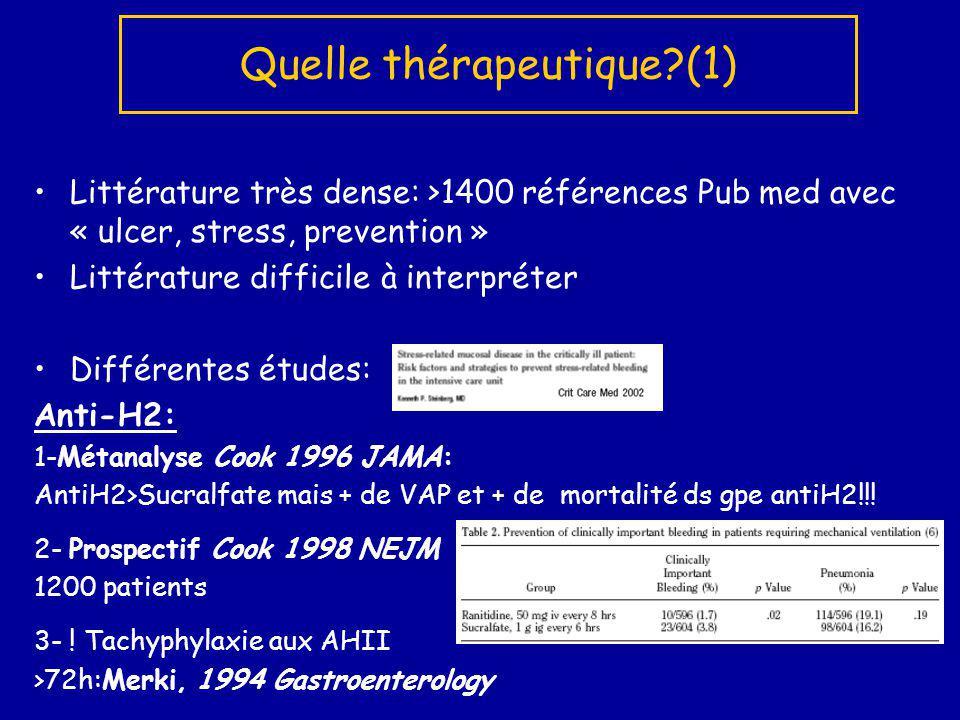 Littérature très dense: >1400 références Pub med avec « ulcer, stress, prevention » Littérature difficile à interpréter Différentes études: Anti-H2: 1
