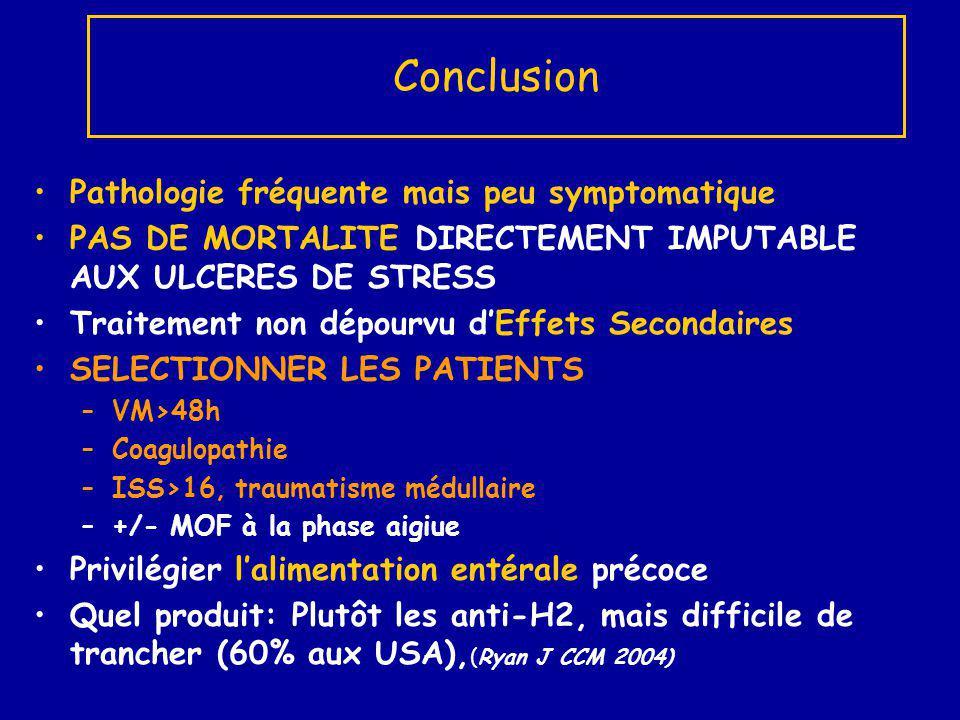 Pathologie fréquente mais peu symptomatique PAS DE MORTALITE DIRECTEMENT IMPUTABLE AUX ULCERES DE STRESS Traitement non dépourvu dEffets Secondaires S