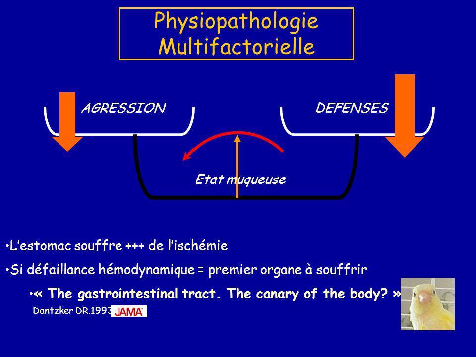 Pathologie fréquente mais peu symptomatique PAS DE MORTALITE DIRECTEMENT IMPUTABLE AUX ULCERES DE STRESS Traitement non dépourvu dEffets Secondaires SELECTIONNER LES PATIENTS –VM>48h –Coagulopathie –ISS>16, traumatisme médullaire –+/- MOF à la phase aigiue Privilégier lalimentation entérale précoce Quel produit: Plutôt les anti-H2, mais difficile de trancher (60% aux USA), (Ryan J CCM 2004) Conclusion