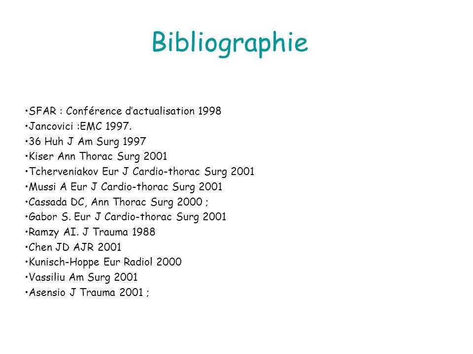 SFAR : Conférence dactualisation 1998 Jancovici :EMC 1997. 36 Huh J Am Surg 1997 Kiser Ann Thorac Surg 2001 Tcherveniakov Eur J Cardio-thorac Surg 200