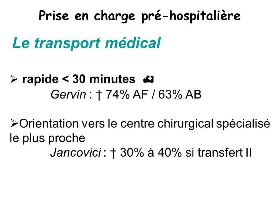 Prise en charge pré-hospitalière rapide < 30 minutes Gervin : 74% AF / 63% AB Orientation vers le centre chirurgical spécialisé le plus proche Jancovi