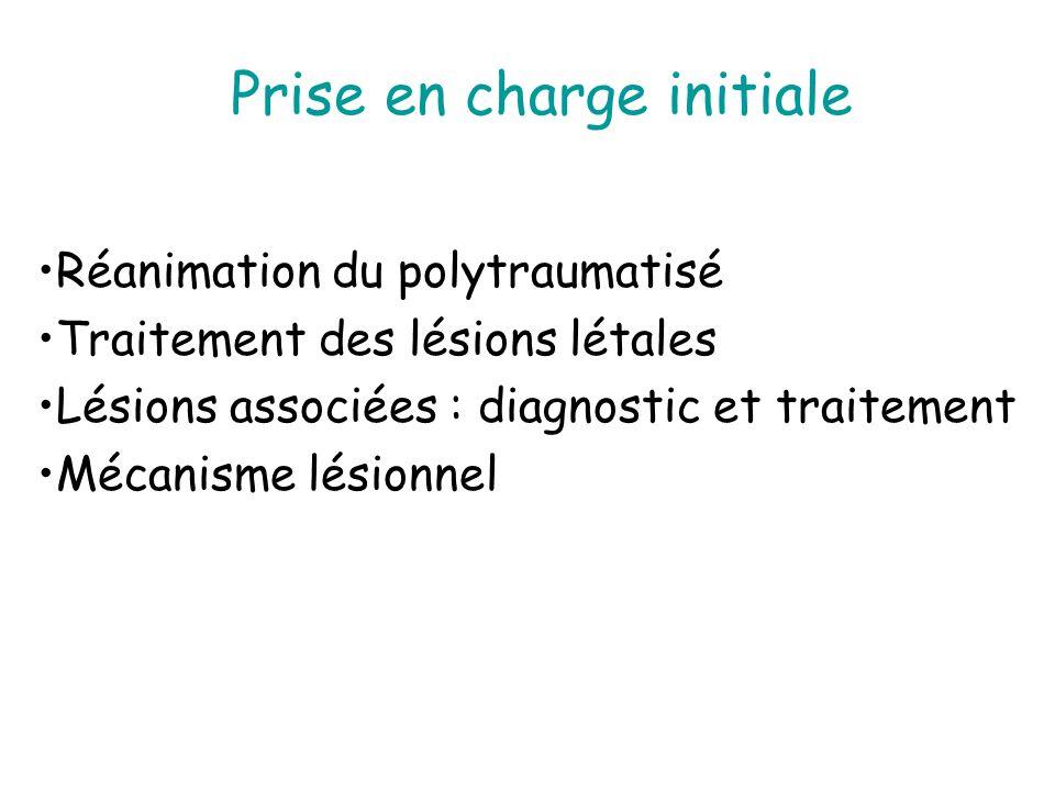 Réanimation du polytraumatisé Traitement des lésions létales Lésions associées : diagnostic et traitement Mécanisme lésionnel Prise en charge initiale