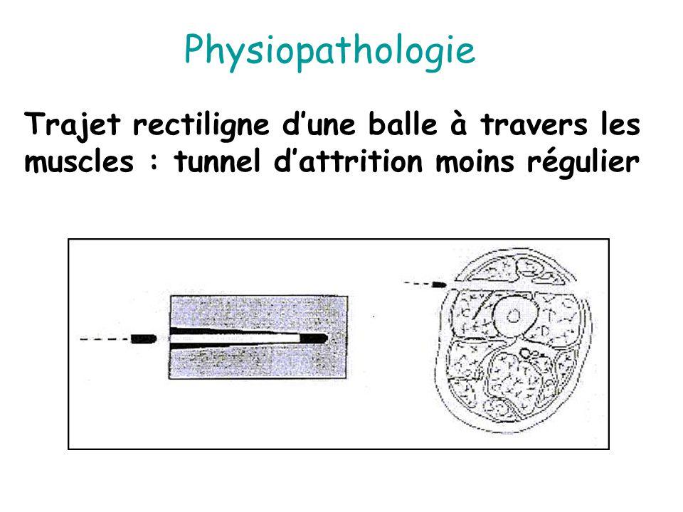 Physiopathologie Trajet rectiligne dune balle à travers les muscles : tunnel dattrition moins régulier