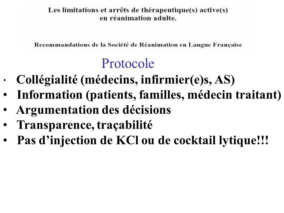 Protocole Collégialité (médecins, infirmier(e)s, AS) Information (patients, familles, médecin traitant) Argumentation des décisions Transparence, traç