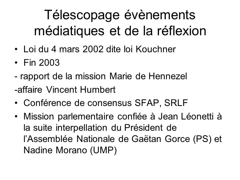 Télescopage évènements médiatiques et de la réflexion Loi du 4 mars 2002 dite loi Kouchner Fin 2003 - rapport de la mission Marie de Hennezel -affaire