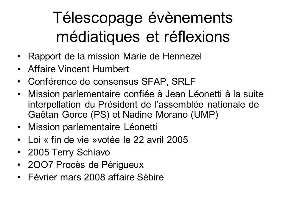 Télescopage évènements médiatiques et réflexions Rapport de la mission Marie de Hennezel Affaire Vincent Humbert Conférence de consensus SFAP, SRLF Mi