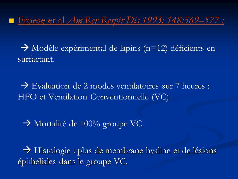 Froese et al Froese et al Am Rev Respir Dis 1993; 148:569–577 : Modèle expérimental de lapins (n=12) déficients en surfactant. Evaluation de 2 modes v