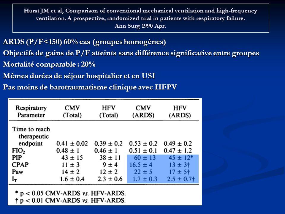 ARDS (P/F<150) 60% cas (groupes homogènes) Objectifs de gains de P/F atteints sans différence significative entre groupes Mortalité comparable : 20% M