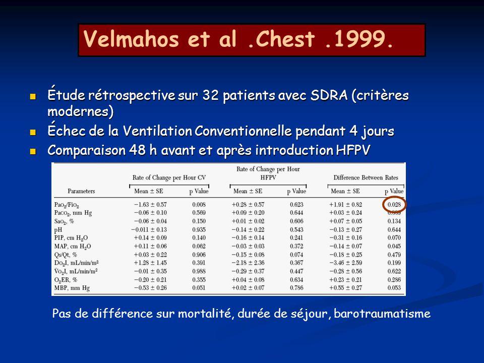 Étude rétrospective sur 32 patients avec SDRA (critères modernes) Étude rétrospective sur 32 patients avec SDRA (critères modernes) Échec de la Ventil