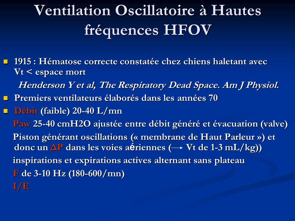 Ventilation Oscillatoire à Hautes fréquences HFOV 1915 : Hématose correcte constatée chez chiens haletant avec Vt < espace mort 1915 : Hématose correc