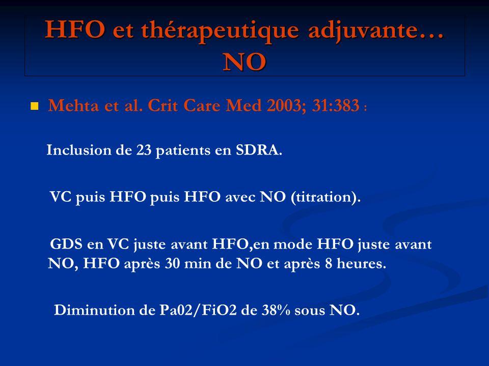 HFO et thérapeutique adjuvante… NO Mehta et al. Crit Care Med 2003; 31:383 : Inclusion de 23 patients en SDRA. VC puis HFO puis HFO avec NO (titration