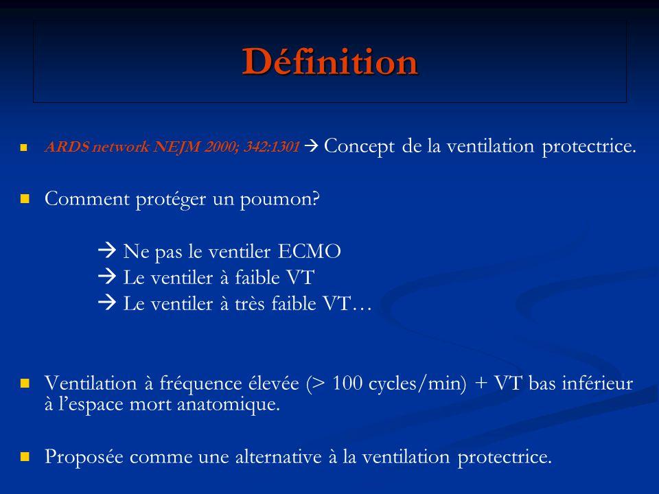 Jet ventilation trans-trachéale Utilisée préférentiellement en Europe dans le SDRA dans les années 80 (Etudes observationnelles).