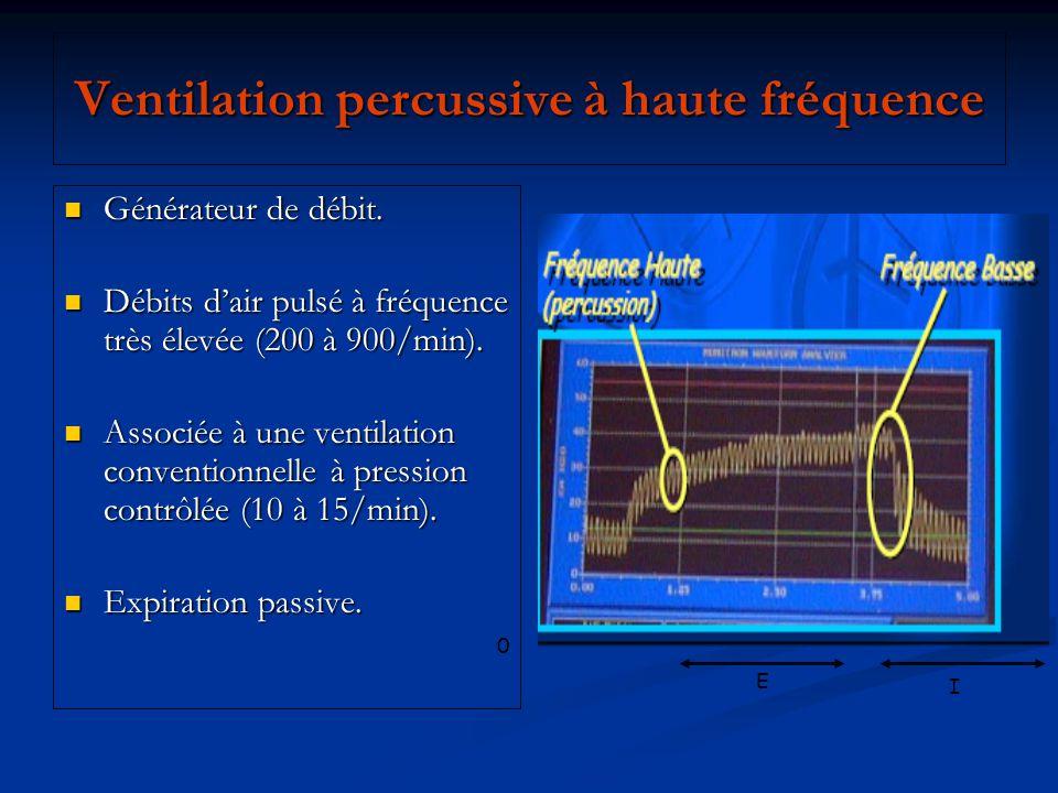 Ventilation percussive à haute fréquence Générateur de débit. Générateur de débit. Débits dair pulsé à fréquence très élevée (200 à 900/min). Débits d