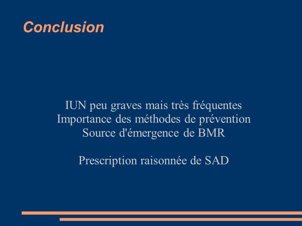 Conclusion IUN peu graves mais très fréquentes Importance des méthodes de prévention Source d'émergence de BMR Prescription raisonnée de SAD