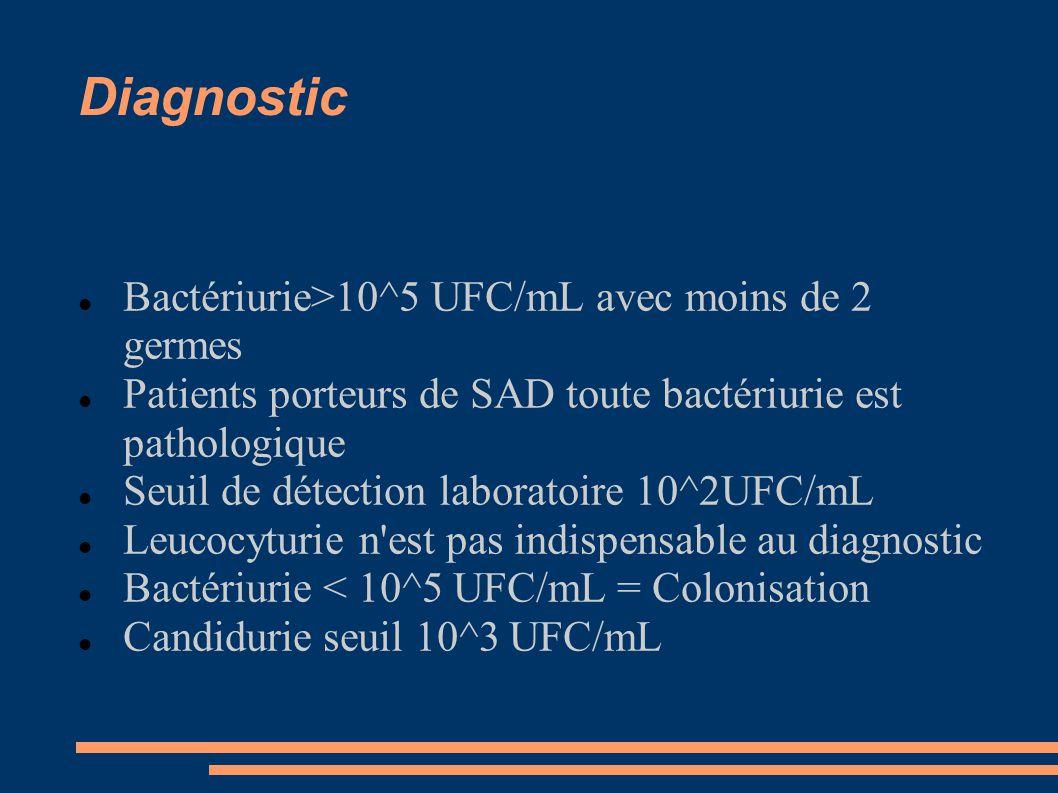 Diagnostic Bactériurie>10^5 UFC/mL avec moins de 2 germes Patients porteurs de SAD toute bactériurie est pathologique Seuil de détection laboratoire 10^2UFC/mL Leucocyturie n est pas indispensable au diagnostic Bactériurie < 10^5 UFC/mL = Colonisation Candidurie seuil 10^3 UFC/mL
