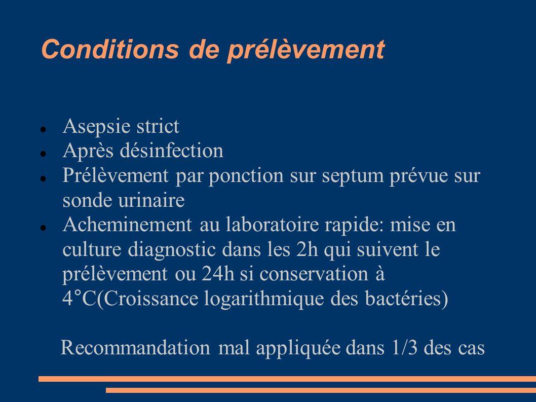 Diagnostic Infection urinaire nosocomiale chez le patient hospitalisé Centers for Disease Control and Prevention Cas1: Patient sondé ds 7j précédant le prélèvement ECBU > 10^5UFC/mL 2 espèces bactériennes au plus Cas 2: Patient non sondé 2 ECBU successifs contenant le même germe Ou ECBU > 10^5UFC/mL: 2 espèces bactériennes au plus Cas 3: T°>38 °C sans autre origine/envies impérieuses / pollakiurie/ tension suspubienne ECBU > 10^5UFC mL–1:2 espèces bactériennes au plus ou ECBU > 10^3UFC mL et PNN>10^4mL Am J Infect Control 1988;16:128–40.